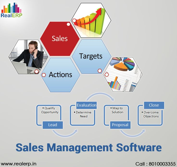 spectra property management software manual
